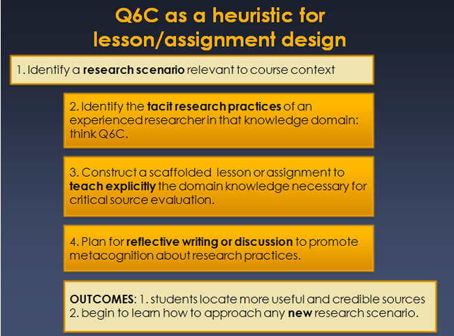 Q6C as heuristic for assignment design