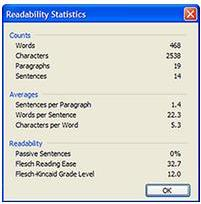 Readability statistics generated by Word